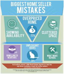Biggest_home_seller_mistakes