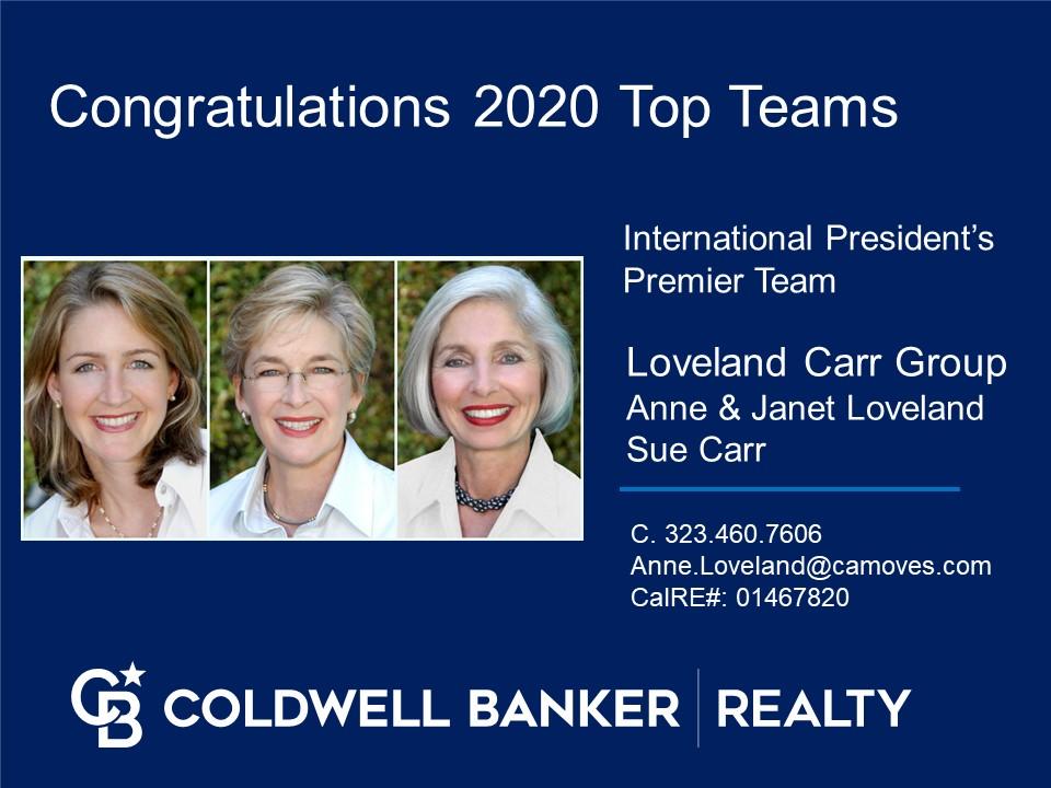 Loveland Carr team